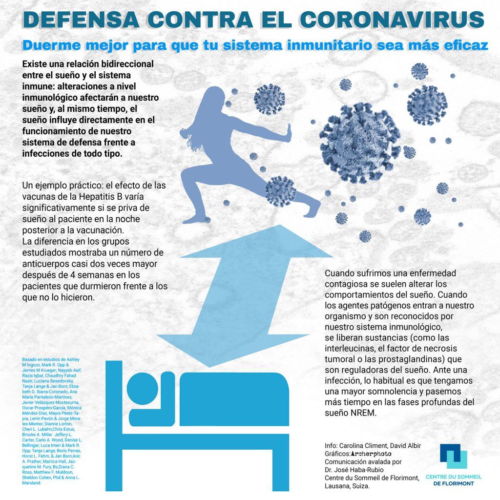 duerme mejor para que tu sistema inmunitario sea más eficaz